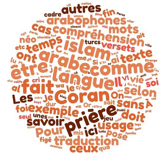 Les langues de la prière en islam